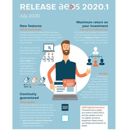Ny AEOS release